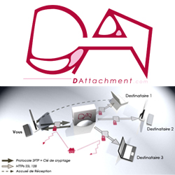 DAttachment